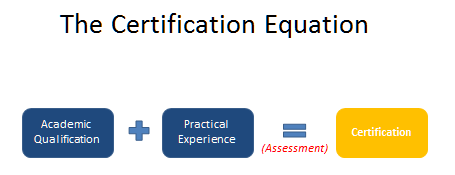 The-Certification-Equication.png